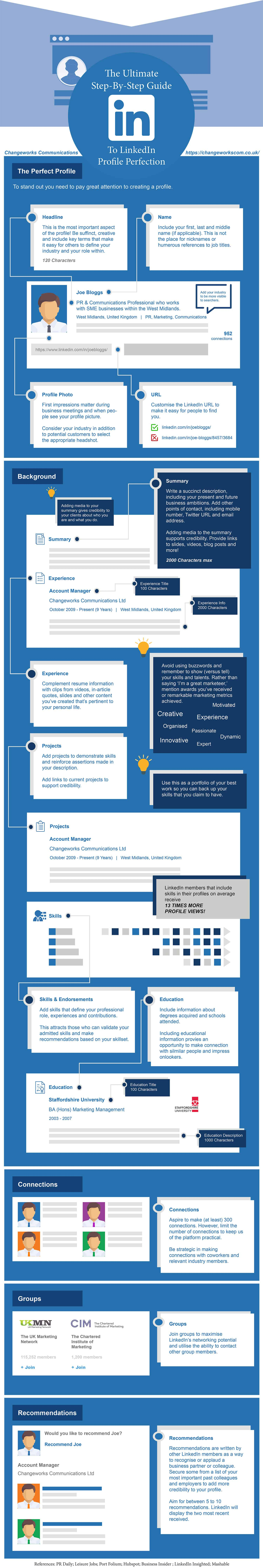 Build your linkedin profile infographic